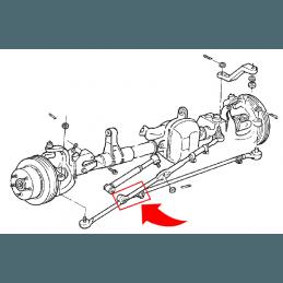 Rotule de barre d'accouplement, pas à droite, Reprise sur barre de direction - Jeep Wrangler TJ, YJ, XJ, ZJ - 1991-2006