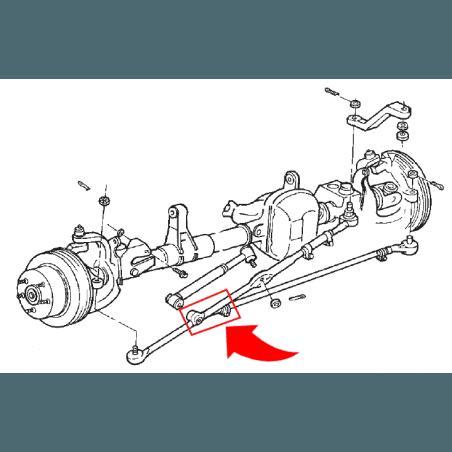Rotule de barre de direction, pas à droite, Reprise sur barre d'accouplement - Jeep Wrangler TJ, YJ, XJ, ZJ - 1991-2006