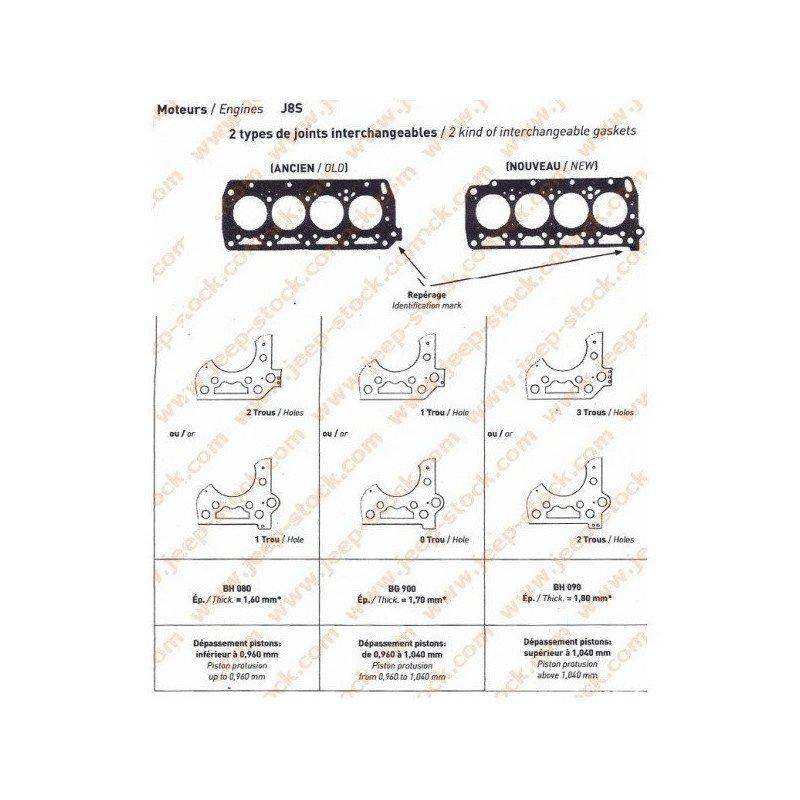 Joint de Culasse Epaisseur 1.10mm - 2.1L TD J8S - Jeep Cherokee XJ 1984-1994 Moteur Renault // BH090