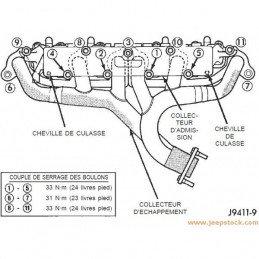 Collecteur échappement renforcé - inox - pour Jeep 4.0L 1991-1999 Cherokee, Wrangler, Grand-Cherokee // 4883385K