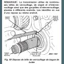 Bille de verrouillage bague de butée 5ème - Boîte manu AX5 AX15 / Jeep Cherokee XJ 84-00 / Wrangler YJ 87-95 & TJ 97-02 / ZJ 93
