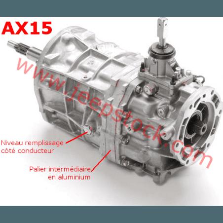 Boite de vitesse Jeep neuve AX-15