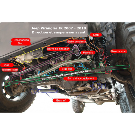 Barre Panhard avant Jeep Wrangler JK