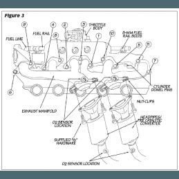 Collecteur d'échappement Jeep moteur 4,0L de 1999 à 2006, Haute Performance en inox