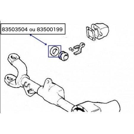 Joint spi arbre de roue droit Jeep Wrangler YJ