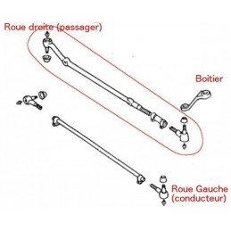 Barre de direction complète avec 2 rotules (boîtier vers roue droite) / Jeep Cherokee XJ 84-90 // 52000601K