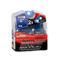 Ampoules Jeep Wrangler YJ